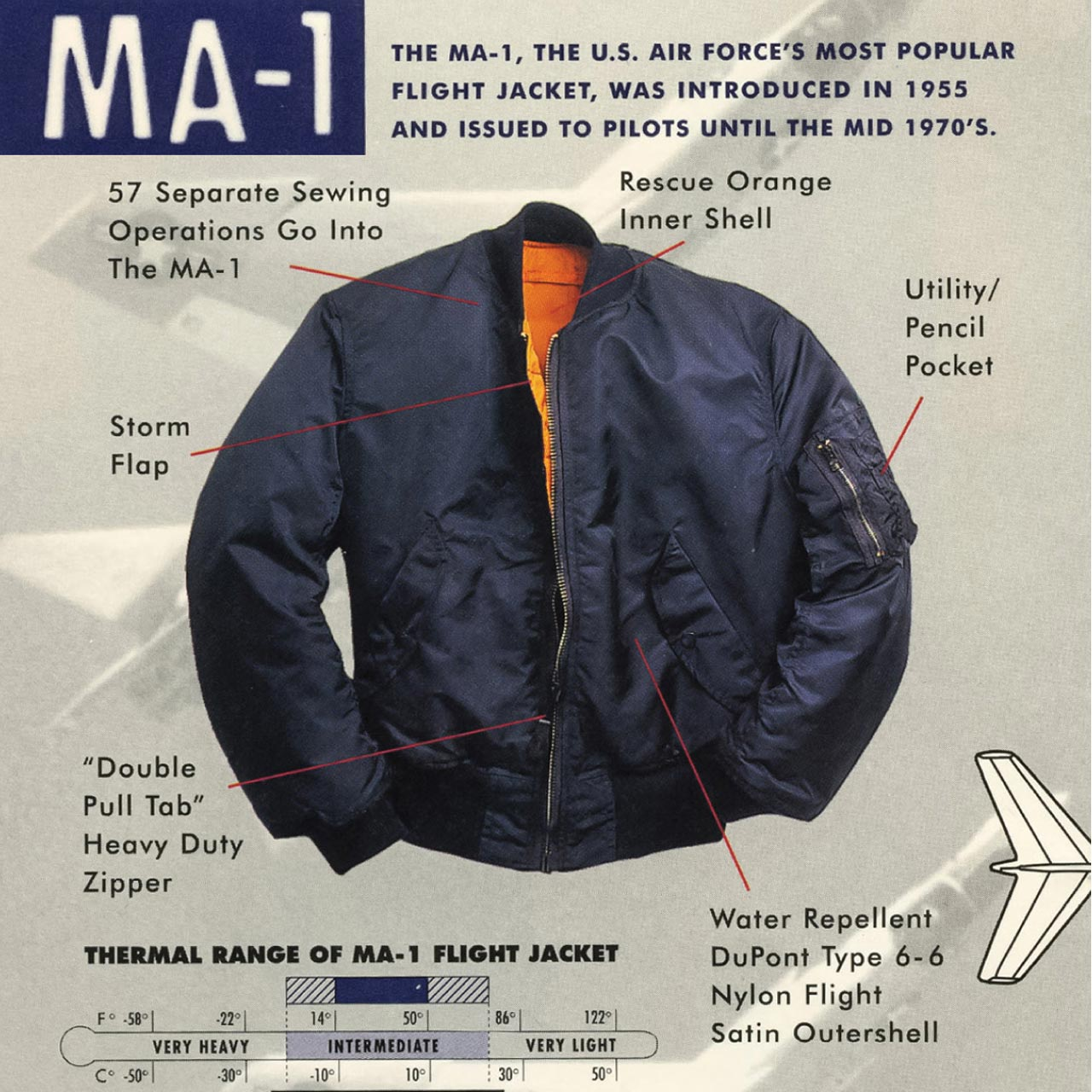 new concept 47603 7d04d HISTORY EXPLAINED: MA-1 | Blog | Discover | Alpha Industries ...